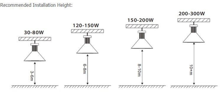 Led High Bay Industrial Warehouse Light General