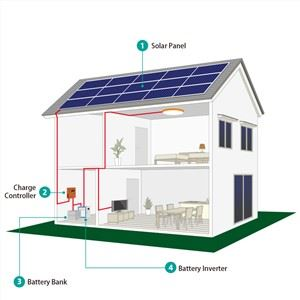 Home Energy 5000w Off Grid Solar Power System